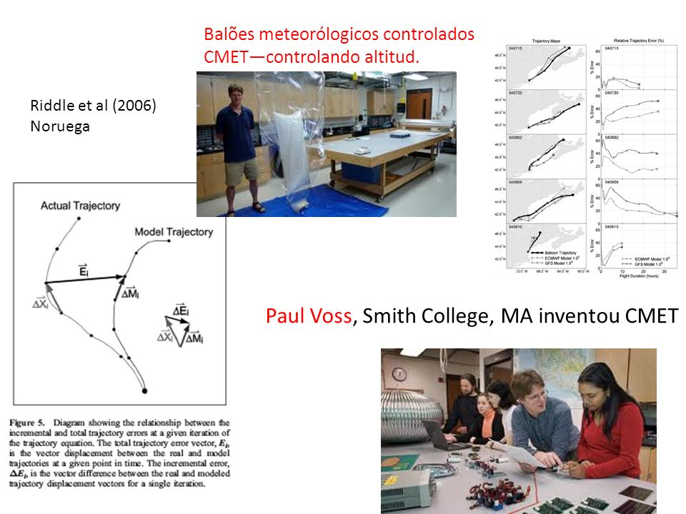 Riddle et al (2006) Noruega Paul Voss, Smith College, MA inventou CMET Balões meteorólogicos controlados CMETcontrolando altitud.