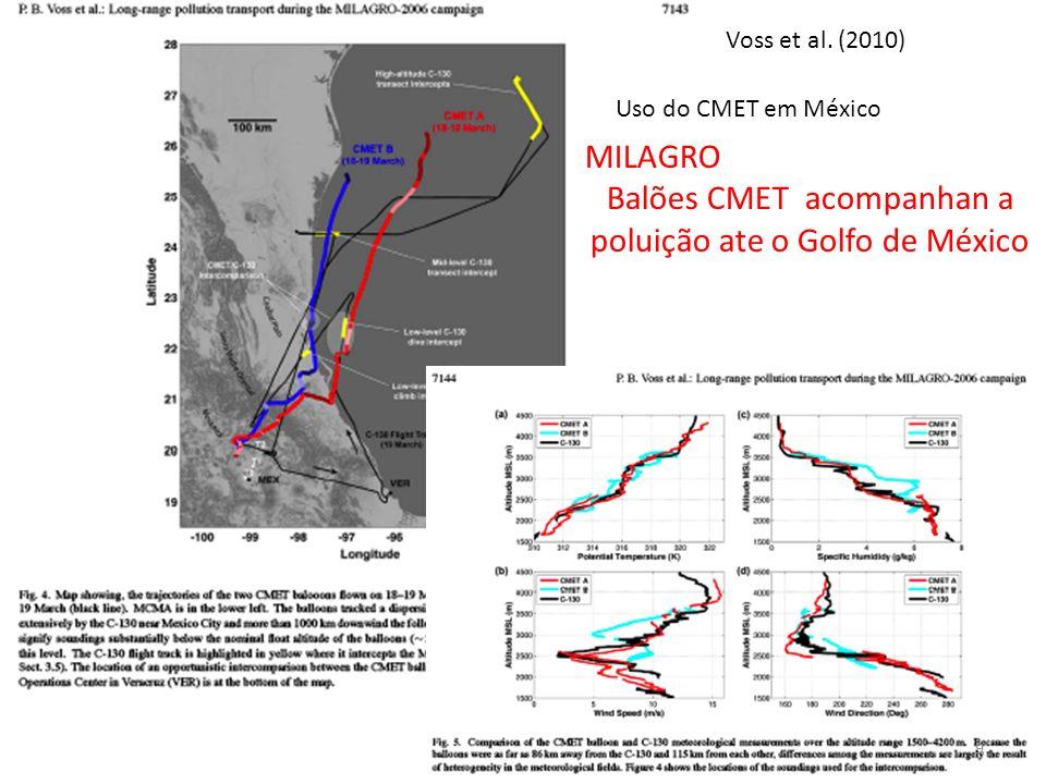 MILAGRO Balões CMET acompanhan a poluição ate o Golfo de México 9 Voss et al.