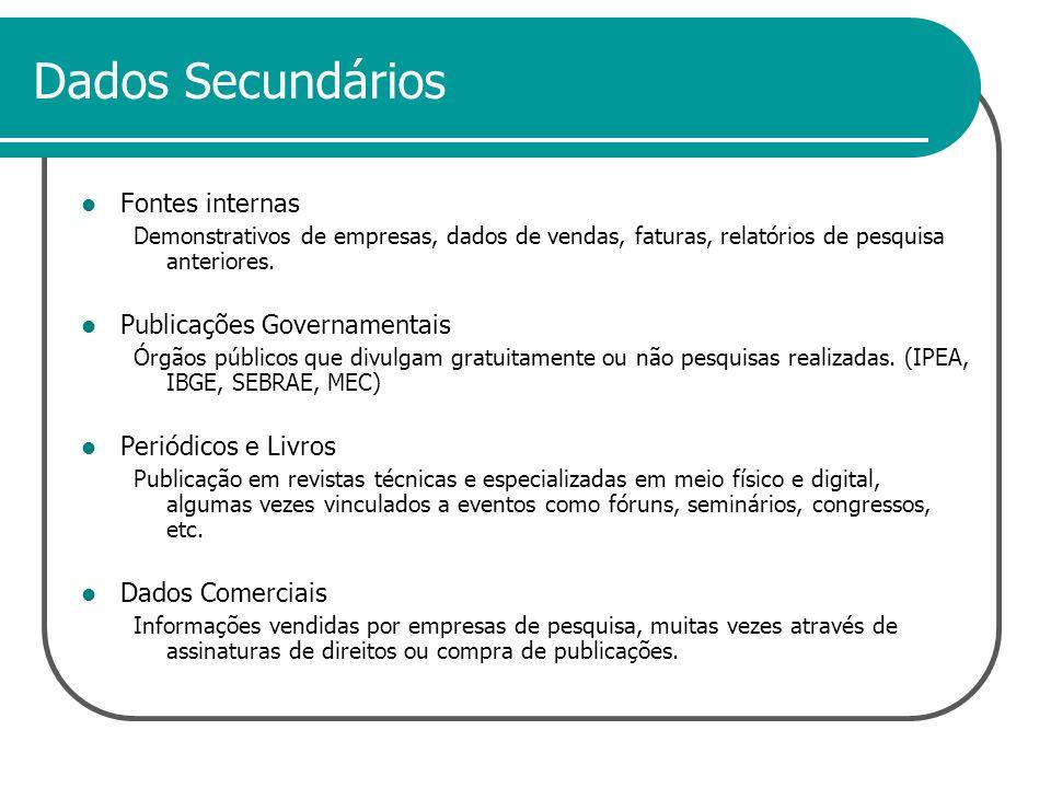 Dados Secundários Fontes internas Demonstrativos de empresas, dados de vendas, faturas, relatórios de pesquisa anteriores. Publicações Governamentais
