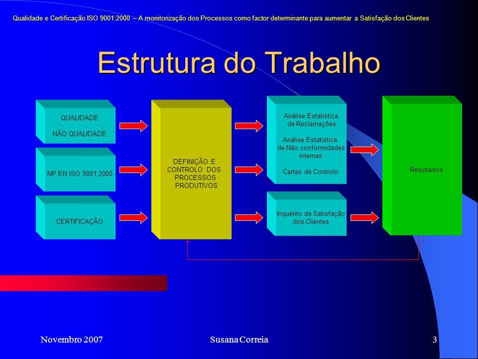 Novembro 2007Susana Correia3 Estrutura do Trabalho Qualidade e Certificação ISO 9001:2000 – A monitorização dos Processos como factor determinante para aumentar a Satisfação dos Clientes QUALIDADE NÃO QUALIDADE DEFINIÇÃO E CONTROLO DOS PROCESSOS PRODUTIVOS Análise Estatística de Reclamações Análise Estatística de Não conformidades internas Cartas de Controlo NP EN ISO 9001:2000 CERTIFICAÇÃO Resultados Inquérito de Satisfação dos Clientes