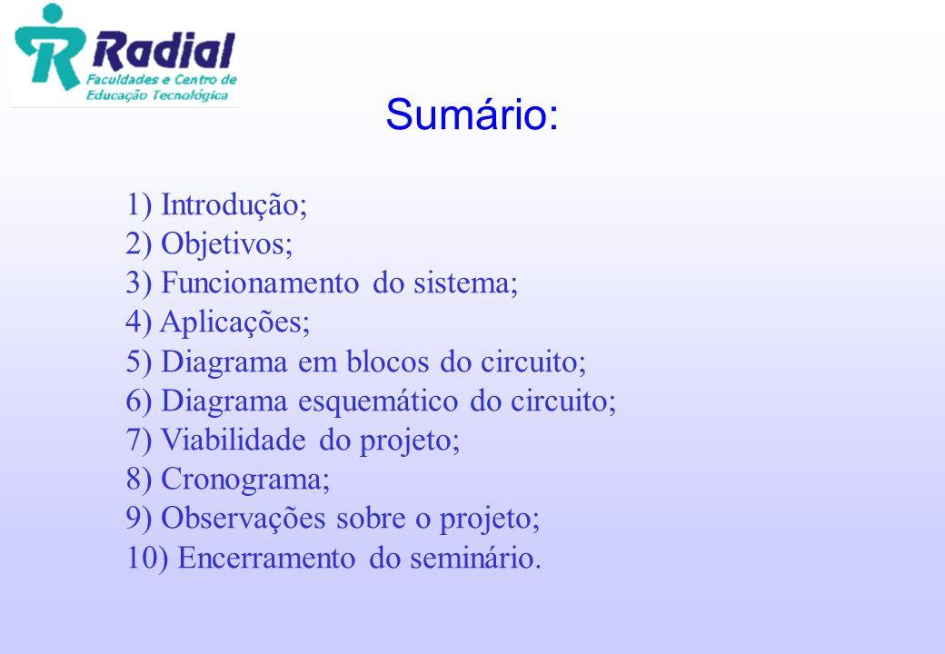 Sumário: 1) Introdução; 2) Objetivos; 3) Funcionamento do sistema; 4) Aplicações; 5) Diagrama em blocos do circuito; 6) Diagrama esquemático do circui