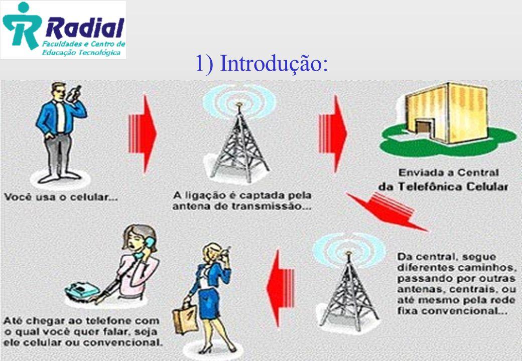 2) Objetivos: Controle de periféricos a partir da rede de telefonia, através do telefone celular...