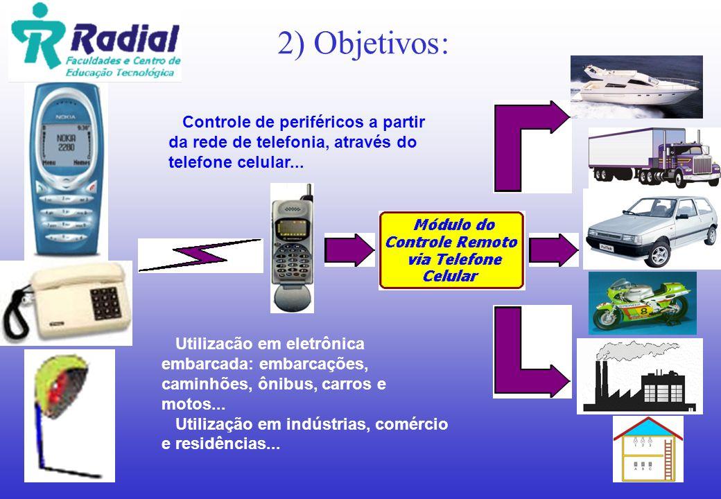 2) Objetivos: Controle de periféricos a partir da rede de telefonia, através do telefone celular... Utilizacão em eletrônica embarcada: embarcações, c