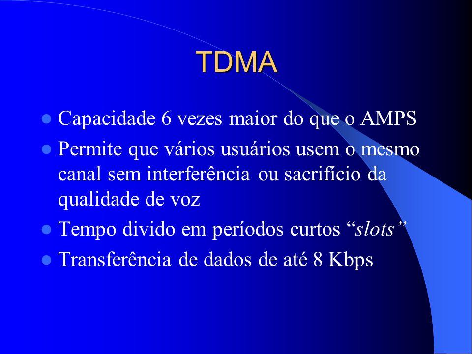 TDMA Capacidade 6 vezes maior do que o AMPS Permite que vários usuários usem o mesmo canal sem interferência ou sacrifício da qualidade de voz Tempo divido em períodos curtos slots Transferência de dados de até 8 Kbps