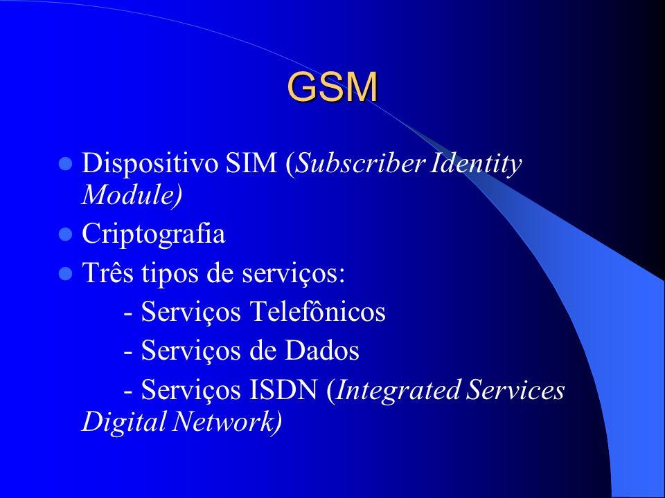 GSM Dispositivo SIM (Subscriber Identity Module) Criptografia Três tipos de serviços: - Serviços Telefônicos - Serviços de Dados - Serviços ISDN (Integrated Services Digital Network)