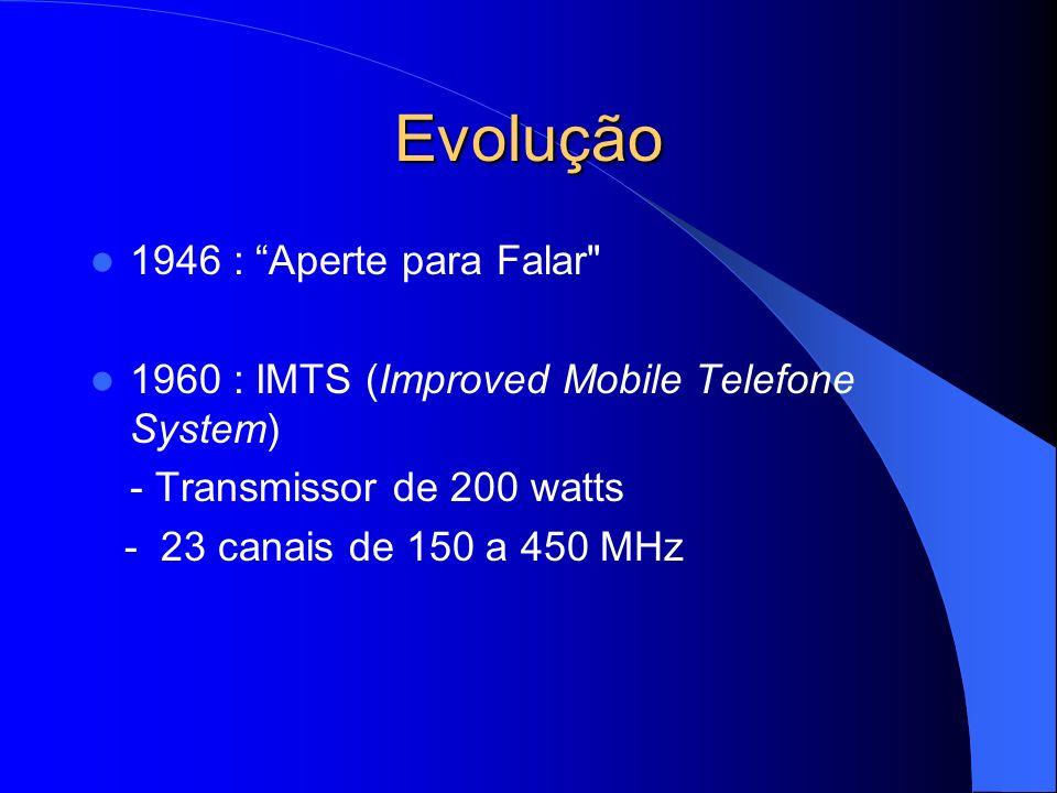 Evolução 1946 : Aperte para Falar 1960 : IMTS (Improved Mobile Telefone System) - Transmissor de 200 watts - 23 canais de 150 a 450 MHz