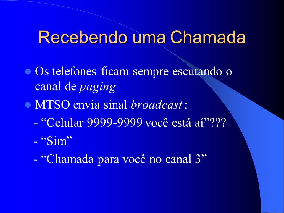 Recebendo uma Chamada Os telefones ficam sempre escutando o canal de paging MTSO envia sinal broadcast : - Celular 9999-9999 você está aí??.