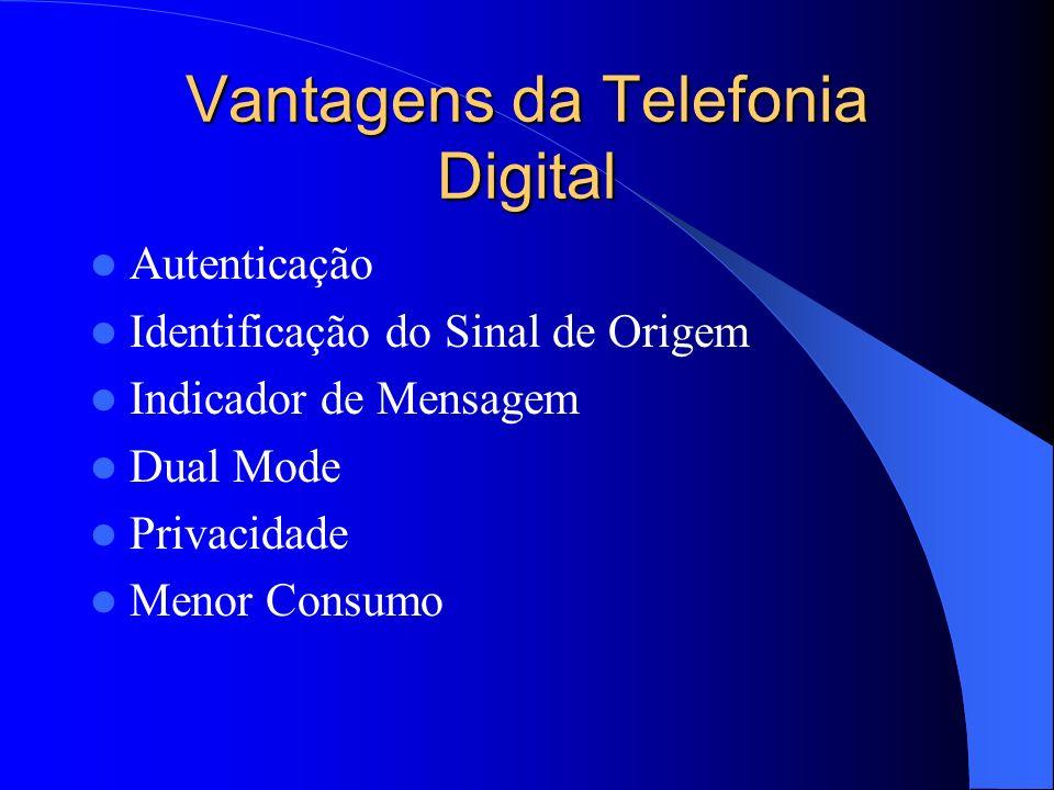 Vantagens da Telefonia Digital Autenticação Identificação do Sinal de Origem Indicador de Mensagem Dual Mode Privacidade Menor Consumo