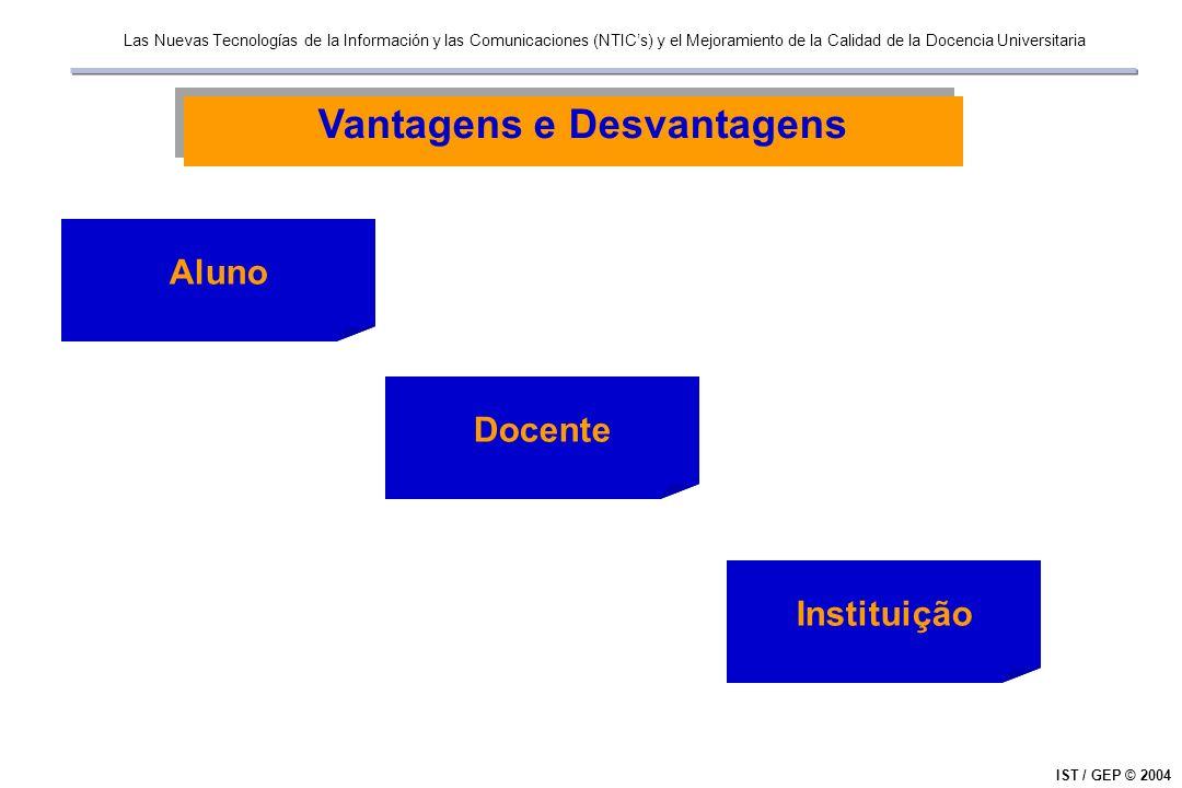Las Nuevas Tecnologías de la Información y las Comunicaciones (NTICs) y el Mejoramiento de la Calidad de la Docencia Universitaria IST / GEP © 2004 Instituição Docente Aluno Vantagens e Desvantagens