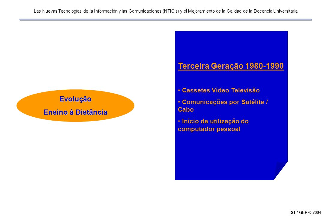 Las Nuevas Tecnologías de la Información y las Comunicaciones (NTICs) y el Mejoramiento de la Calidad de la Docencia Universitaria IST / GEP © 2004Evolução Ensino à Distância Quarta Geração 1990-...