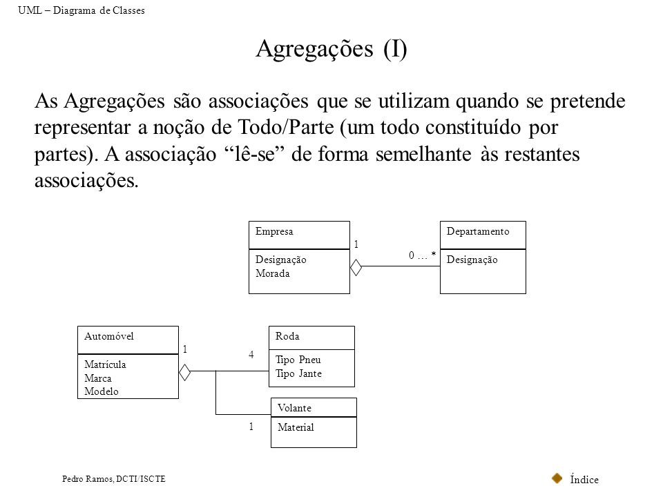 Índice Pedro Ramos, DCTI/ISCTE Agregações (I) UML – Diagrama de Classes As Agregações são associações que se utilizam quando se pretende representar a