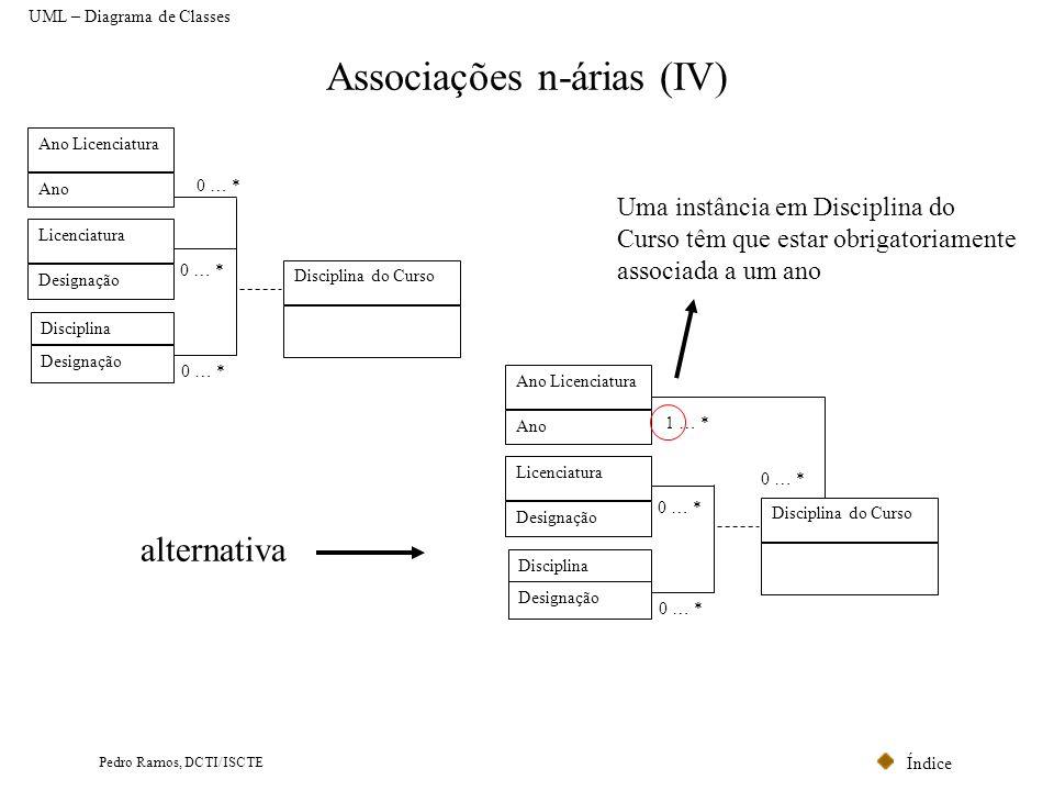 Índice Pedro Ramos, DCTI/ISCTE Associações n-árias (IV) Ano Licenciatura Ano Disciplina do Curso 0 … * Licenciatura Designação Disciplina Designação 0