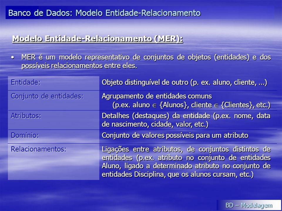 Modelo Entidade-Relacionamento (MER): Banco de Dados: Modelo Entidade-Relacionamento MER é um modelo representativo de conjuntos de objetos (entidades