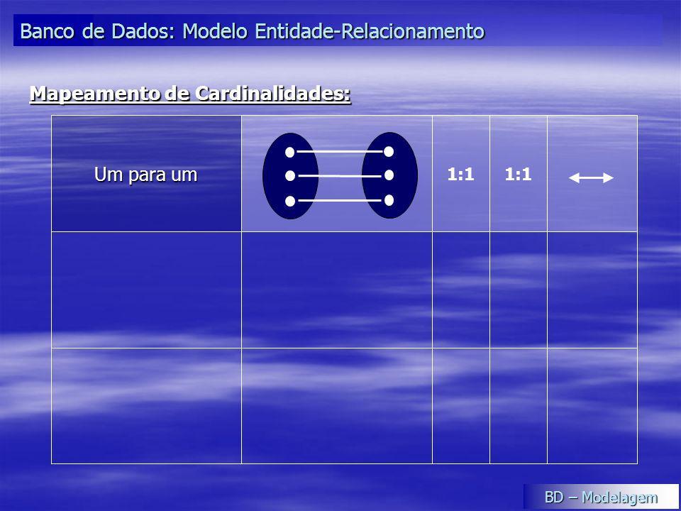 1:1 Um para um Mapeamento de Cardinalidades: Banco de Dados: Modelo Entidade-Relacionamento BD – Modelagem