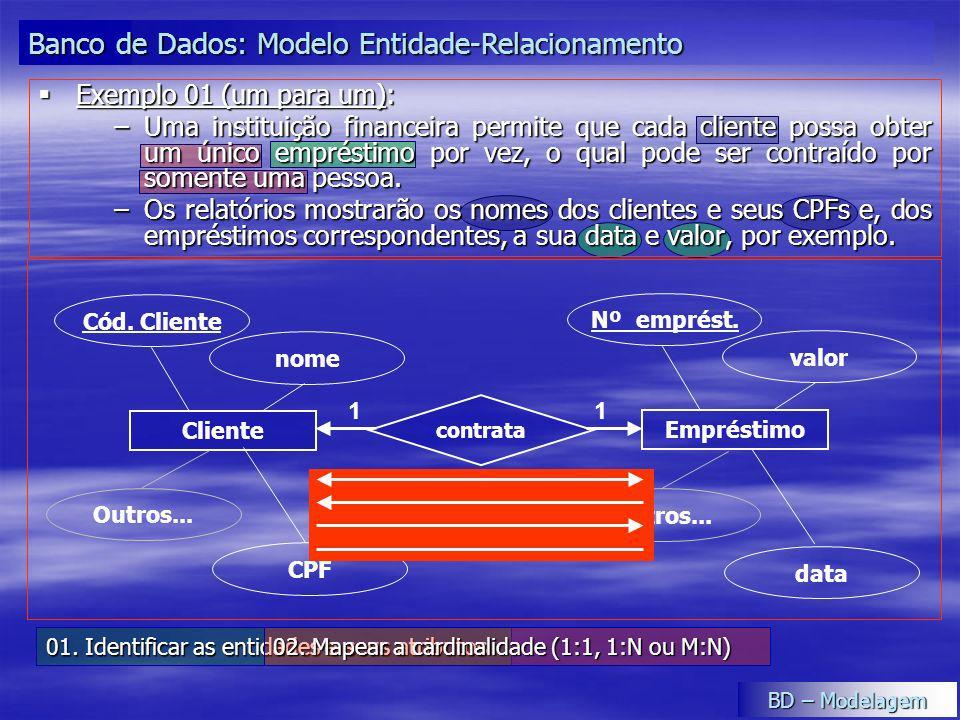 Exemplo 01 (um para um): Exemplo 01 (um para um): Exemplo 01 (um para um) Exemplo 01 (um para um) –Uma instituição financeira permite que cada cliente