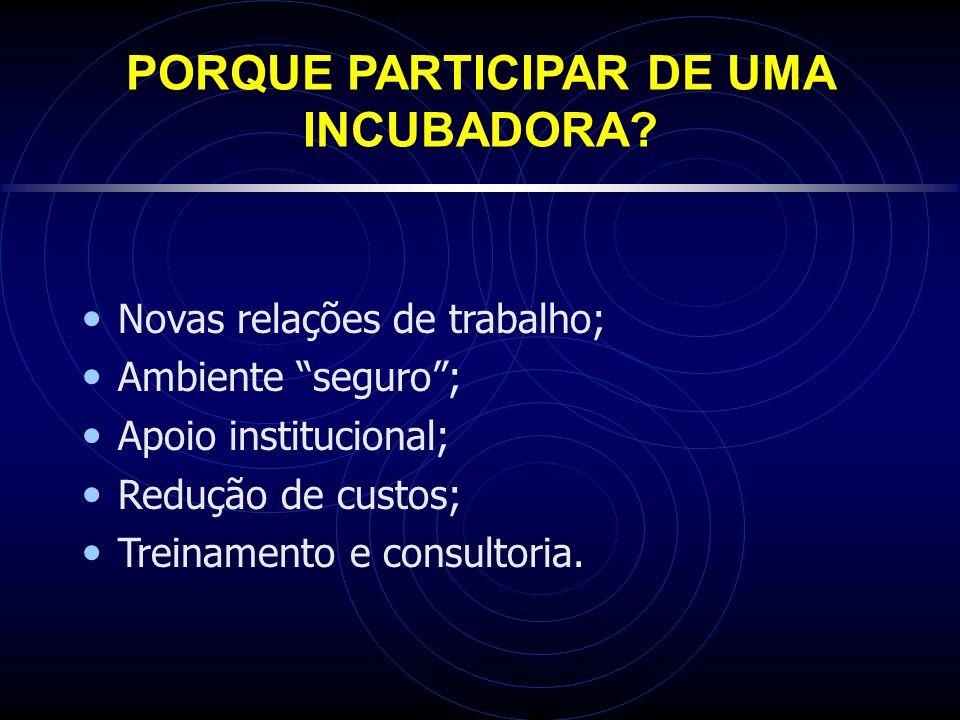 PORQUE PARTICIPAR DE UMA INCUBADORA.