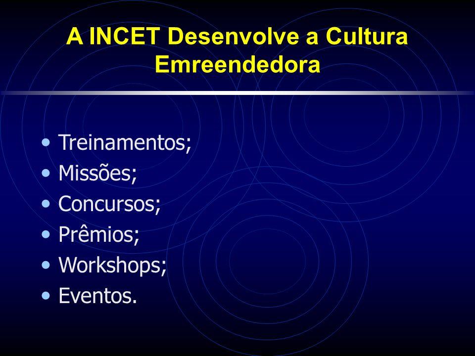 A INCET Desenvolve a Cultura Emreendedora Treinamentos; Missões; Concursos; Prêmios; Workshops; Eventos.