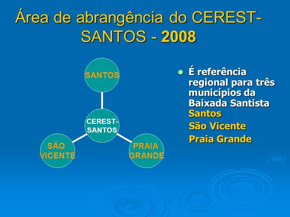 CEREST-Santos (SEVREST ) QUEM PODE SER ATENDIDO.QUEM PODE SER ATENDIDO.