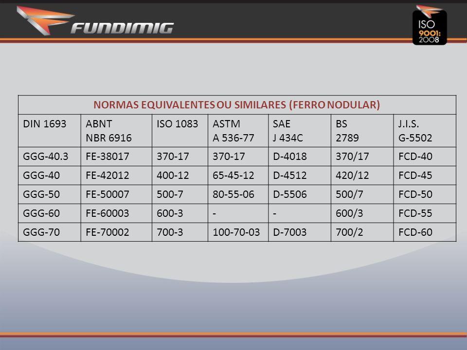 NORMAS EQUIVALENTES OU SIMILARES (FERRO NODULAR) DIN 1693ABNT NBR 6916 ISO 1083ASTM A 536-77 SAE J 434C BS 2789 J.I.S.