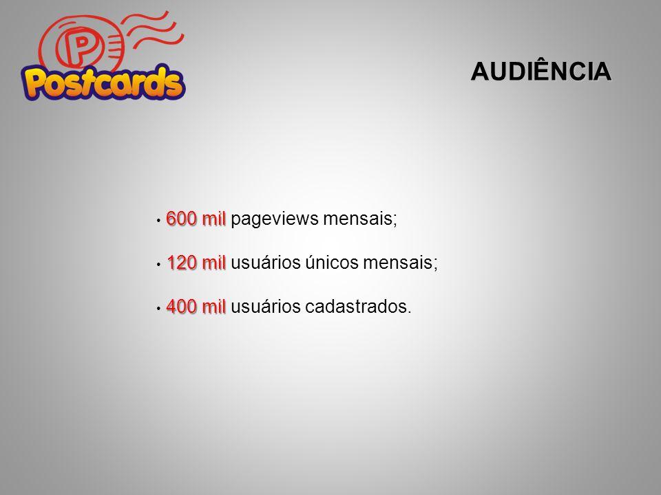 AUDIÊNCIA 600 mil 600 mil pageviews mensais; 120 mil 120 mil usuários únicos mensais; 400 mil 400 mil usuários cadastrados.