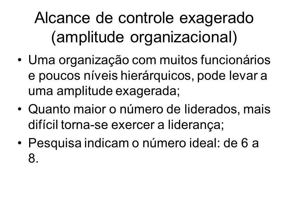 Alcance de controle exagerado (amplitude organizacional) Uma organização com muitos funcionários e poucos níveis hierárquicos, pode levar a uma amplitude exagerada; Quanto maior o número de liderados, mais difícil torna-se exercer a liderança; Pesquisa indicam o número ideal: de 6 a 8.