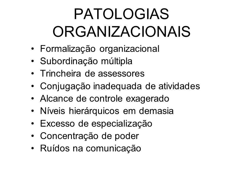 Formalização organizacional: definido pela Administração.