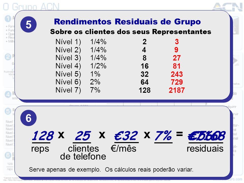 5 6 Rendimentos Residuais de Grupo reps clientes /mês residuais de telefone x x x = Serve apenas de exemplo. Os cálculos reais poderão variar. Sobre o