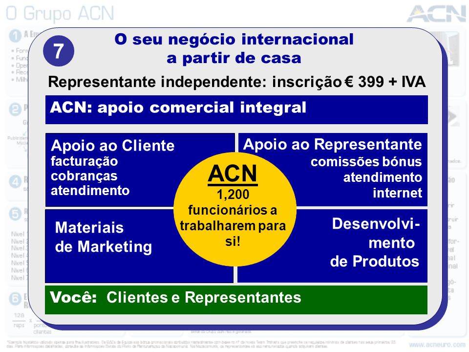 O seu negócio internacional a partir de casa 7 Representante independente: inscrição 399 + IVA Você: Clientes e Representantes ACN: apoio comercial integral ACN 1,200 funcionários a trabalharem para si.