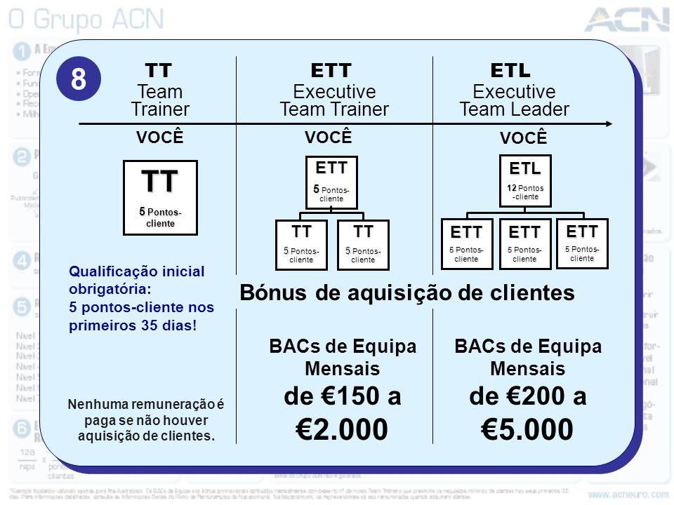 8 BACs de Equipa Mensais de 150 a 2.000 Nenhuma remuneração é paga se não houver aquisição de clientes. BACs de Equipa Mensais de 200 a 5.000 Qualific