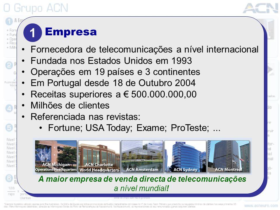 Empresa 1 Fornecedora de telecomunicações a nível internacional Fundada nos Estados Unidos em 1993 Operações em 19 países e 3 continentes Em Portugal