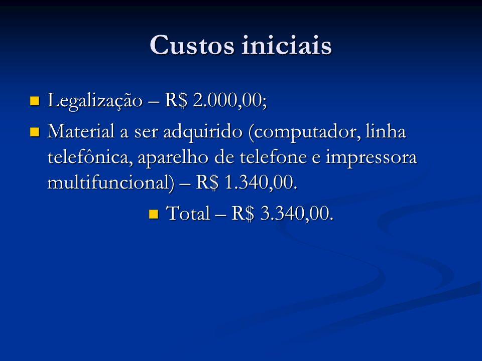 Custos iniciais Legalização – R$ 2.000,00; Legalização – R$ 2.000,00; Material a ser adquirido (computador, linha telefônica, aparelho de telefone e i