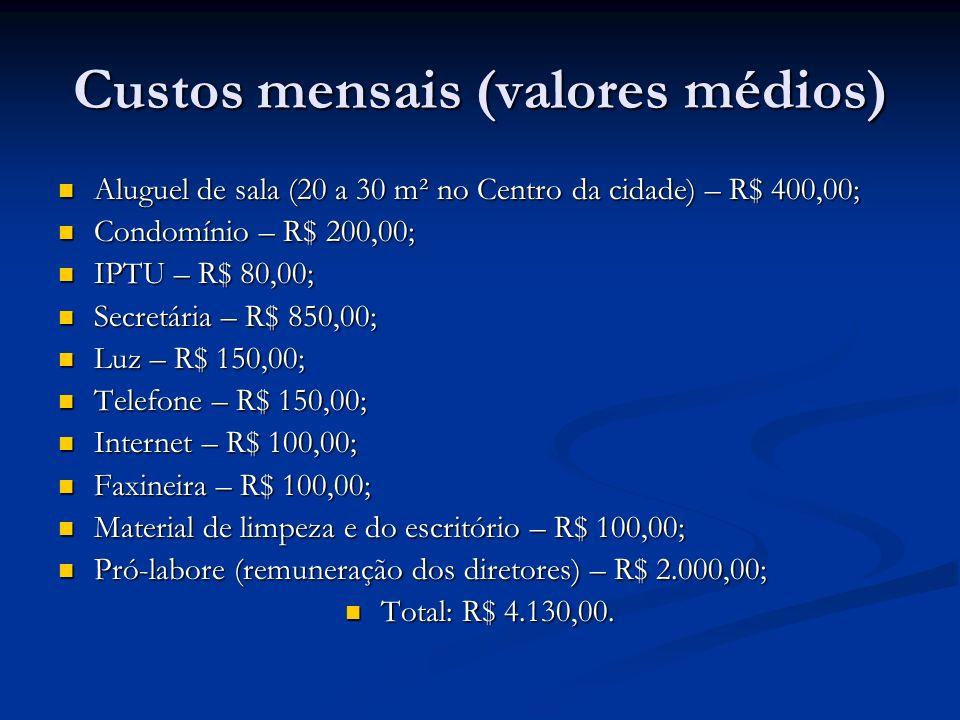 Custos mensais (valores médios) Aluguel de sala (20 a 30 m² no Centro da cidade) – R$ 400,00; Aluguel de sala (20 a 30 m² no Centro da cidade) – R$ 40