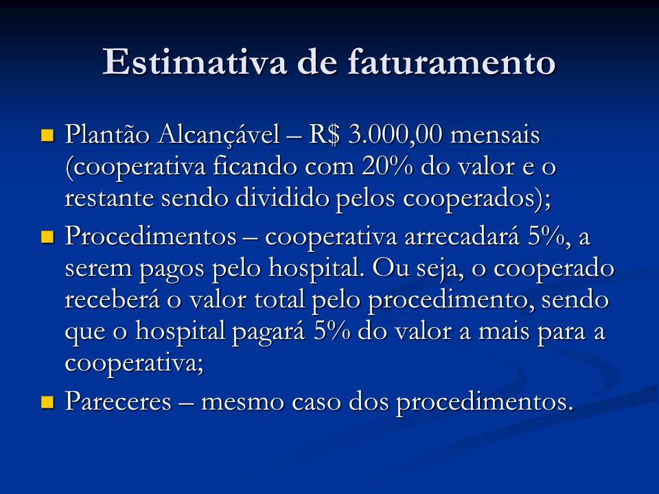 Estimativa de faturamento Plantão Alcançável – R$ 3.000,00 mensais (cooperativa ficando com 20% do valor e o restante sendo dividido pelos cooperados)