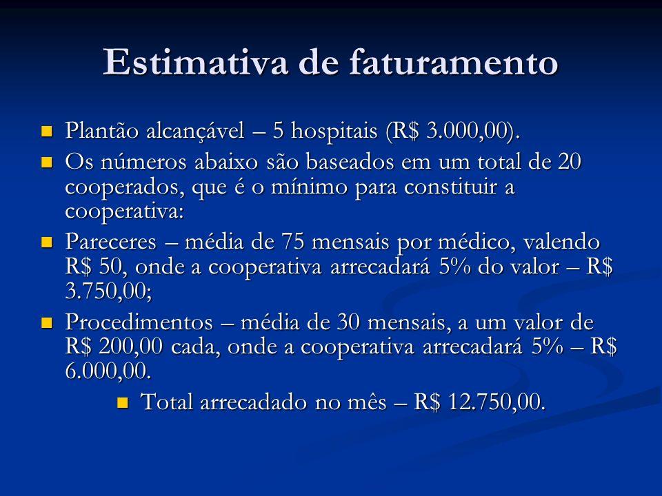 Estimativa de faturamento Plantão alcançável – 5 hospitais (R$ 3.000,00). Plantão alcançável – 5 hospitais (R$ 3.000,00). Os números abaixo são basead