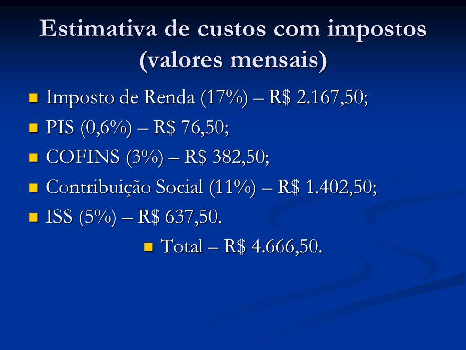 Estimativa de custos com impostos (valores mensais) Imposto de Renda (17%) – R$ 2.167,50; Imposto de Renda (17%) – R$ 2.167,50; PIS (0,6%) – R$ 76,50;
