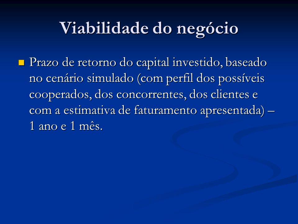 Viabilidade do negócio Prazo de retorno do capital investido, baseado no cenário simulado (com perfil dos possíveis cooperados, dos concorrentes, dos