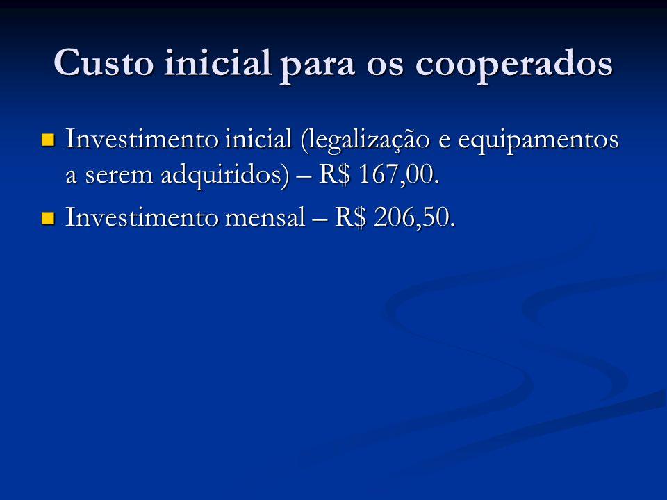 Custo inicial para os cooperados Investimento inicial (legalização e equipamentos a serem adquiridos) – R$ 167,00. Investimento inicial (legalização e