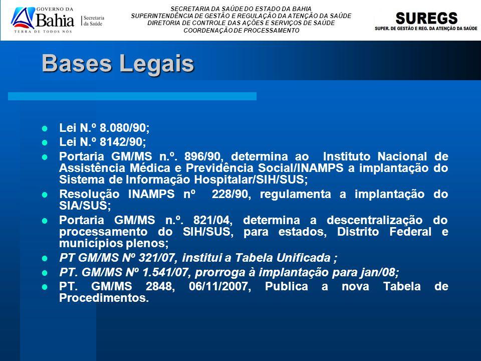 SECRETARIA DA SAÚDE DO ESTADO DA BAHIA SUPERINTENDÊNCIA DE GESTÃO E REGULAÇÃO DA ATENÇÃO DA SAÚDE DIRETORIA DE CONTROLE DAS AÇÕES E SERVIÇOS DE SAÚDE COORDENAÇÃO DE PROCESSAMENTO Aplicativos de Captação do Atendimento Hospitalar O SISAIH01 é um aplicativo de captação das internações hospitalares, que tem por objetivo registrar os atendimentos SUS realizados no país e alimentar um banco de dados com informações de pacientes, procedimentos, CID´s, unidades executante, profissionais responsáveis, etc.
