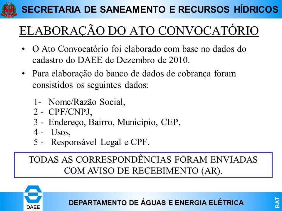 DEPARTAMENTO DE ÁGUAS E ENERGIA ELÉTRICA BAT DAEE SECRETARIA DE SANEAMENTO E RECURSOS HÍDRICOS O Ato Convocatório foi elaborado com base no dados do c
