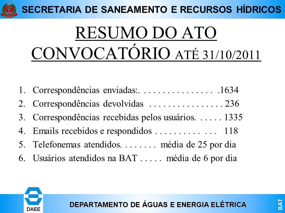 DEPARTAMENTO DE ÁGUAS E ENERGIA ELÉTRICA BAT DAEE SECRETARIA DE SANEAMENTO E RECURSOS HÍDRICOS 1.Correspondências enviadas:.................1634 2.Cor
