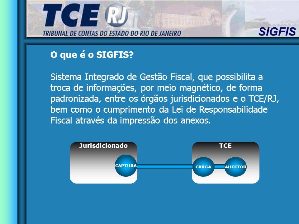 SIGFIS TCEJurisdicionado O que é o SIGFIS.