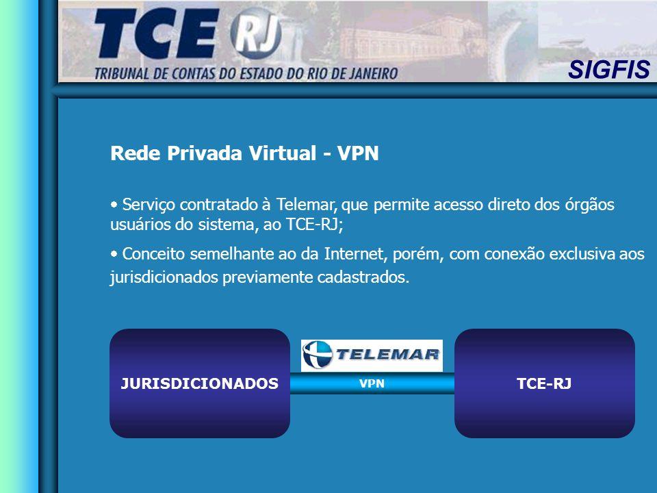 SIGFIS Rede Privada Virtual - VPN Serviço contratado à Telemar, que permite acesso direto dos órgãos usuários do sistema, ao TCE-RJ; Conceito semelhante ao da Internet, porém, com conexão exclusiva aos jurisdicionados previamente cadastrados.