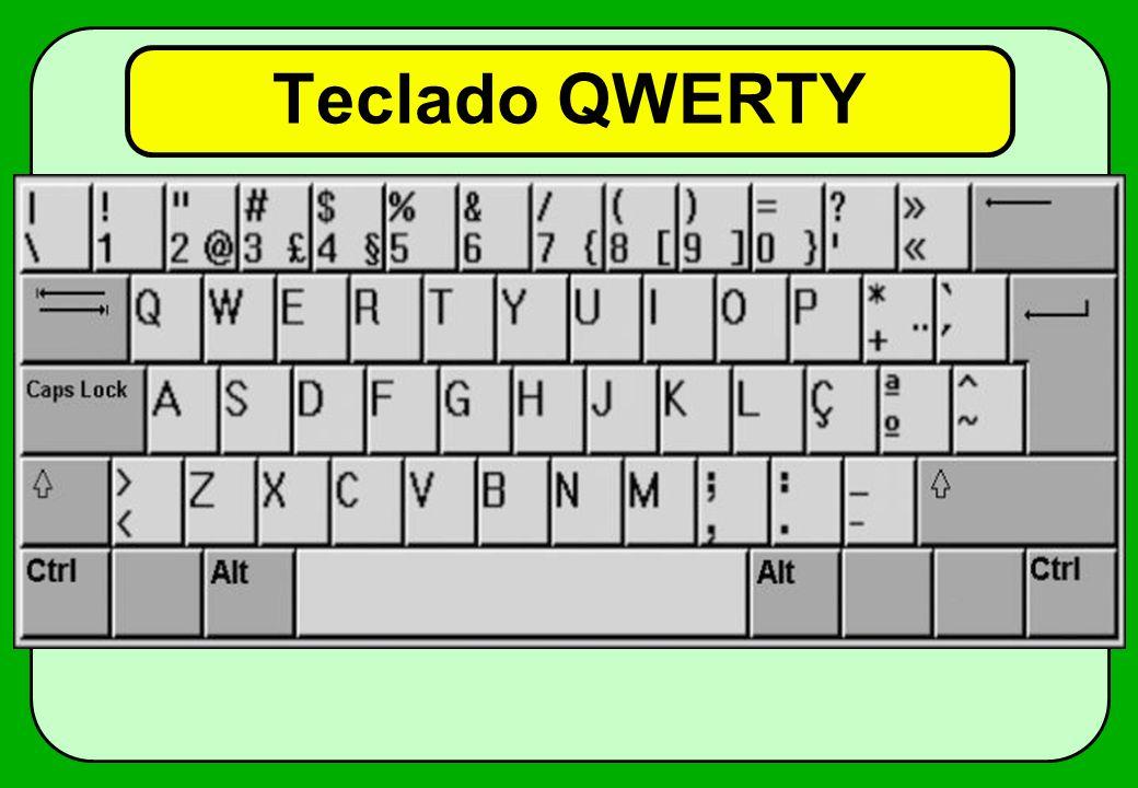 Teclado QWERTY