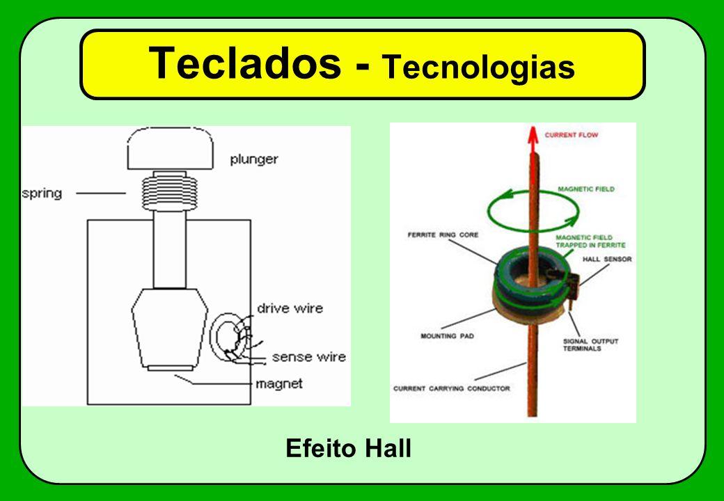 Teclados - Tecnologias Efeito Hall