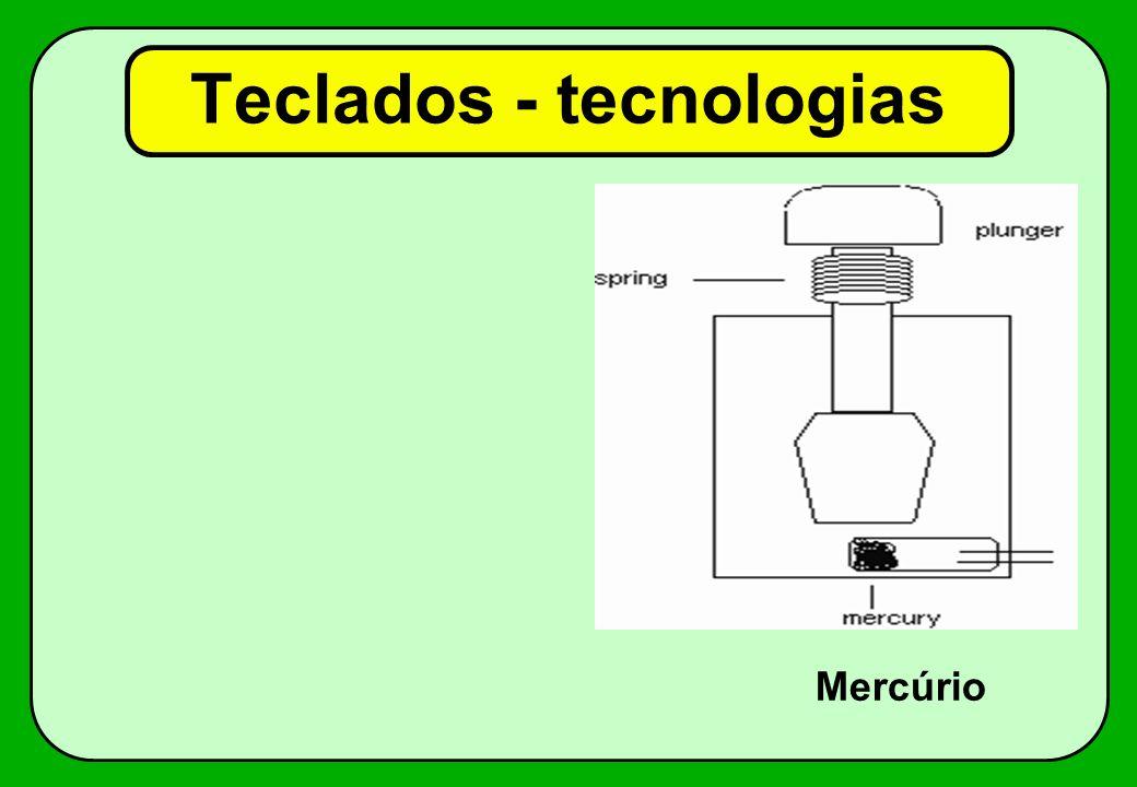 Teclados - Tecnologias HP - Buckling-Spring Contatos