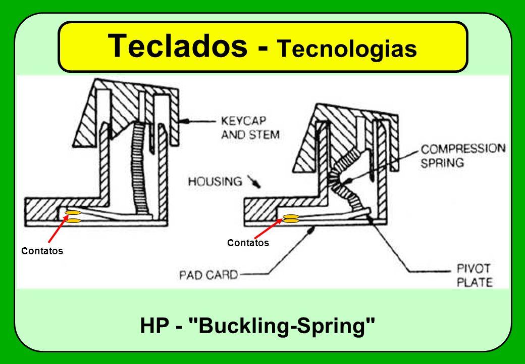 Teclados - Tecnologias HP -