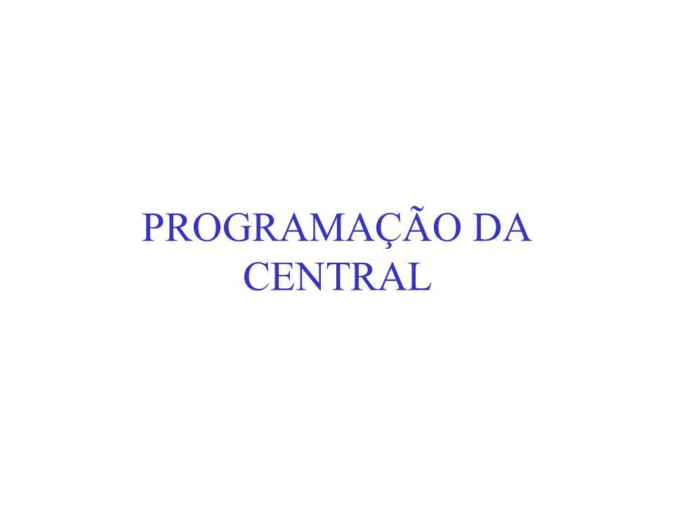 OPERAÇÃO DOS RAMAIS TELEFÔNICOS #1 – SIGA-ME #2 – SENHA #0 – DESPROGRAMA SERVIÇOS ## – RECHAMADA P/ ULTIMA CHAMADA RECEBIDA # – PROGRAMA RECHAMADA (QU