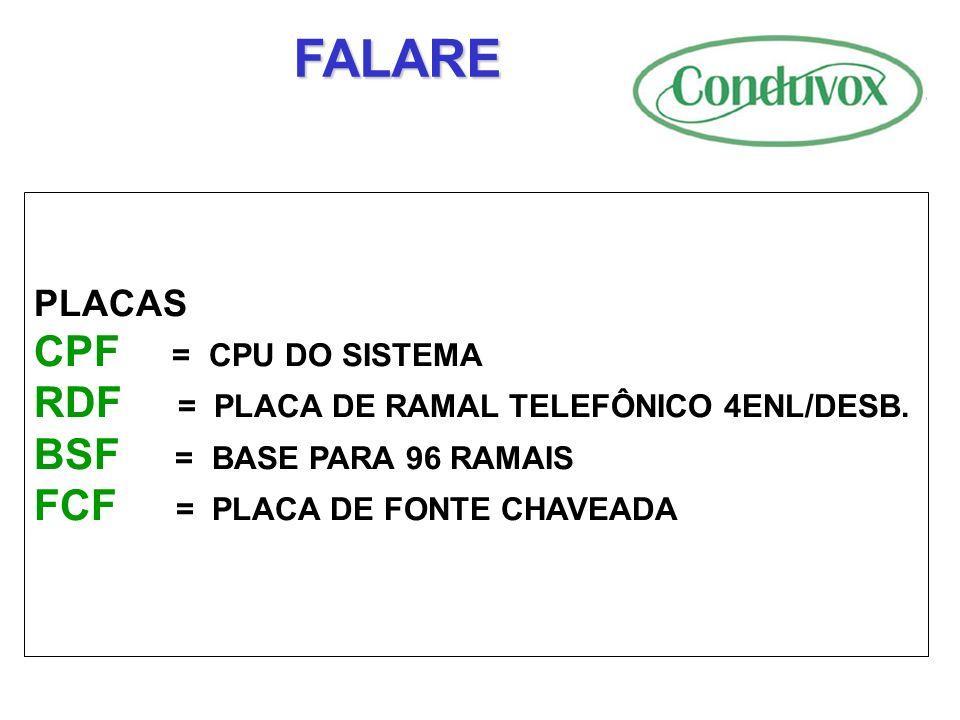 OPCIONAIS -96 PORTEIROS PORT PHONE C OU I -02 PORTEIROS PORT CDX -96 RAMAIS TELEFÔNICOS -01 MESA OPERADORA OU 01 PORT-MIX FALARE