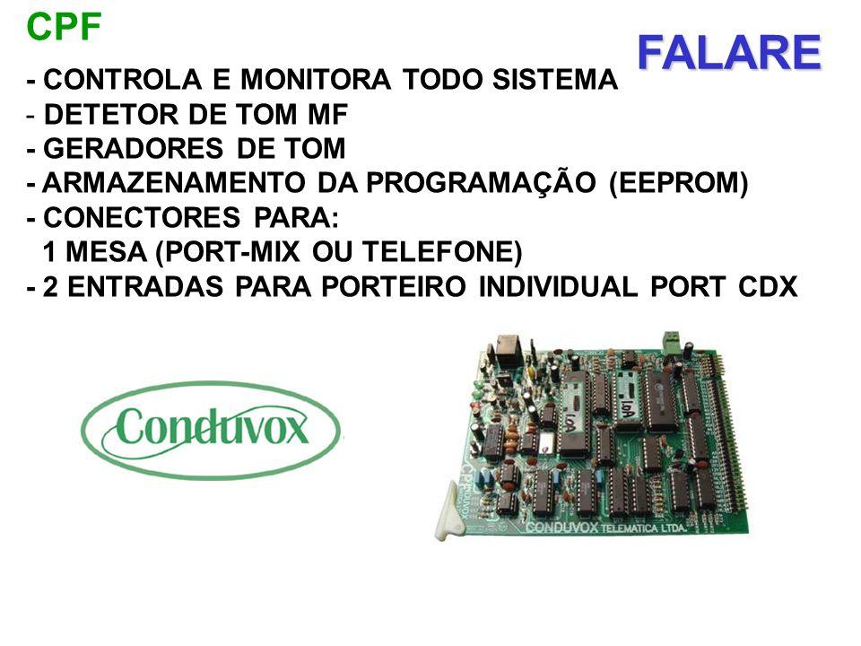 PLACAS CPF = CPU DO SISTEMA RDF = PLACA DE RAMAL TELEFÔNICO 4ENL/DESB. BSF = BASE PARA 96 RAMAIS FCF = PLACA DE FONTE CHAVEADA FALARE