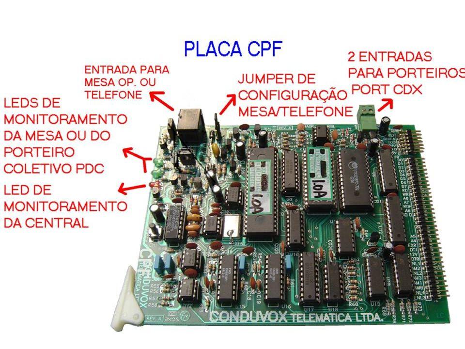 CPF - CONTROLA E MONITORA TODO SISTEMA - DETETOR DE TOM MF - GERADORES DE TOM - ARMAZENAMENTO DA PROGRAMAÇÃO (EEPROM) - CONECTORES PARA: 1 MESA (PORT-MIX OU TELEFONE) - 2 ENTRADAS PARA PORTEIRO INDIVIDUAL PORT CDX FALARE